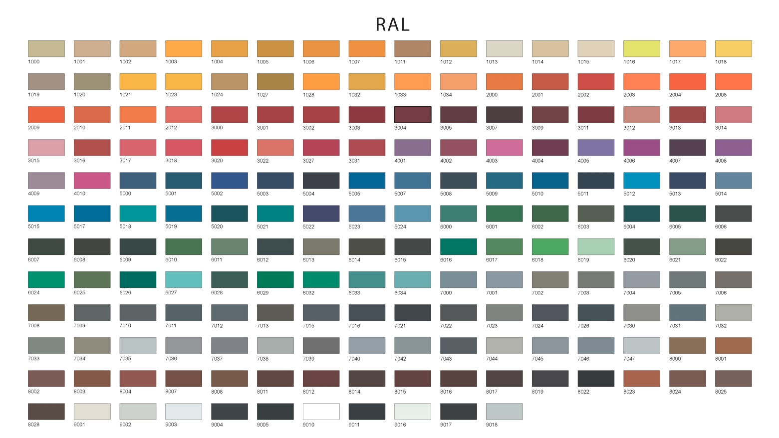 Complete Ral Color Chart Related Keywords Complete Ral